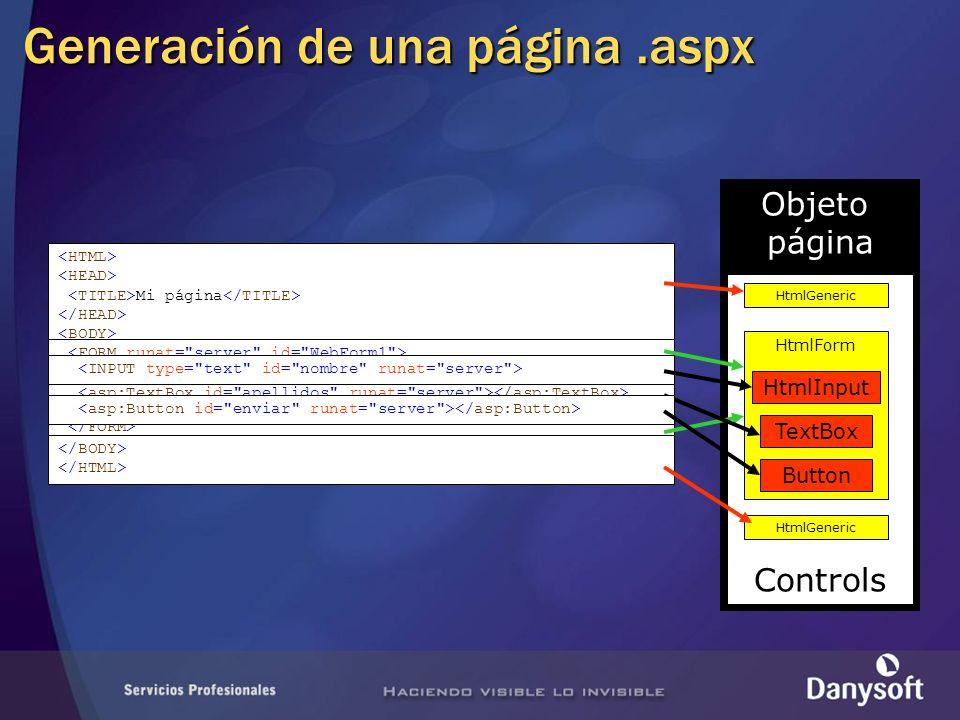 Generación de una página.aspx Mi página Objeto página Controls Mi página HtmlGeneric HtmlForm HtmlInput TextBox Button