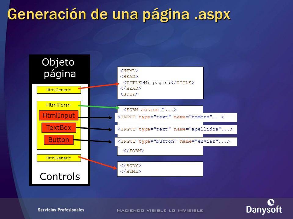 Generación de una página.aspx Objeto página Controls HtmlGeneric HtmlForm HtmlInput TextBox Mi página Button