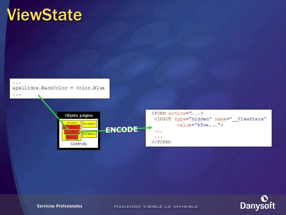 ViewState... apellidos.BackColor = Color.Blue... Objeto página Controls HtmlGeneric HtmlForm HtmlInput TextBox... ENCODE Button
