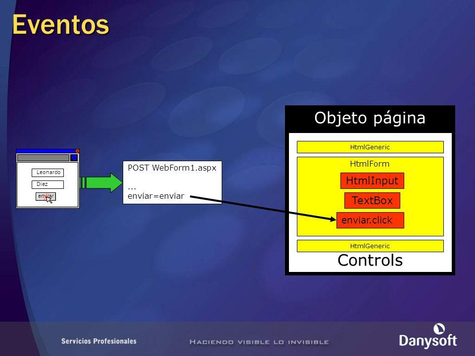 Eventos Objeto página Controls HtmlGeneric HtmlForm HtmlInput TextBox Button e Leonardo Diez enviar POST WebForm1.aspx...
