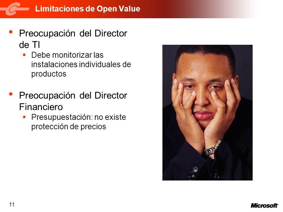 11 Limitaciones de Open Value Preocupación del Director de TI Debe monitorizar las instalaciones individuales de productos Preocupación del Director F