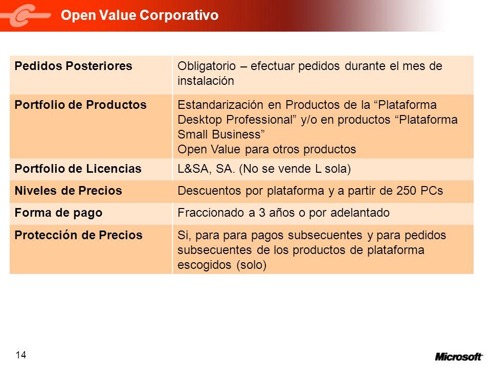 14 Open Value Corporativo Pedidos PosterioresObligatorio – efectuar pedidos durante el mes de instalación Portfolio de ProductosEstandarización en Pro