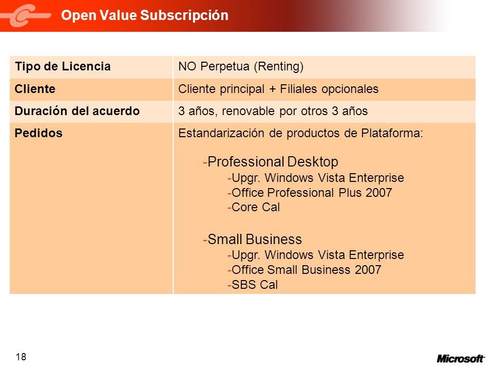 18 Open Value Subscripción Tipo de LicenciaNO Perpetua (Renting) ClienteCliente principal + Filiales opcionales Duración del acuerdo3 años, renovable