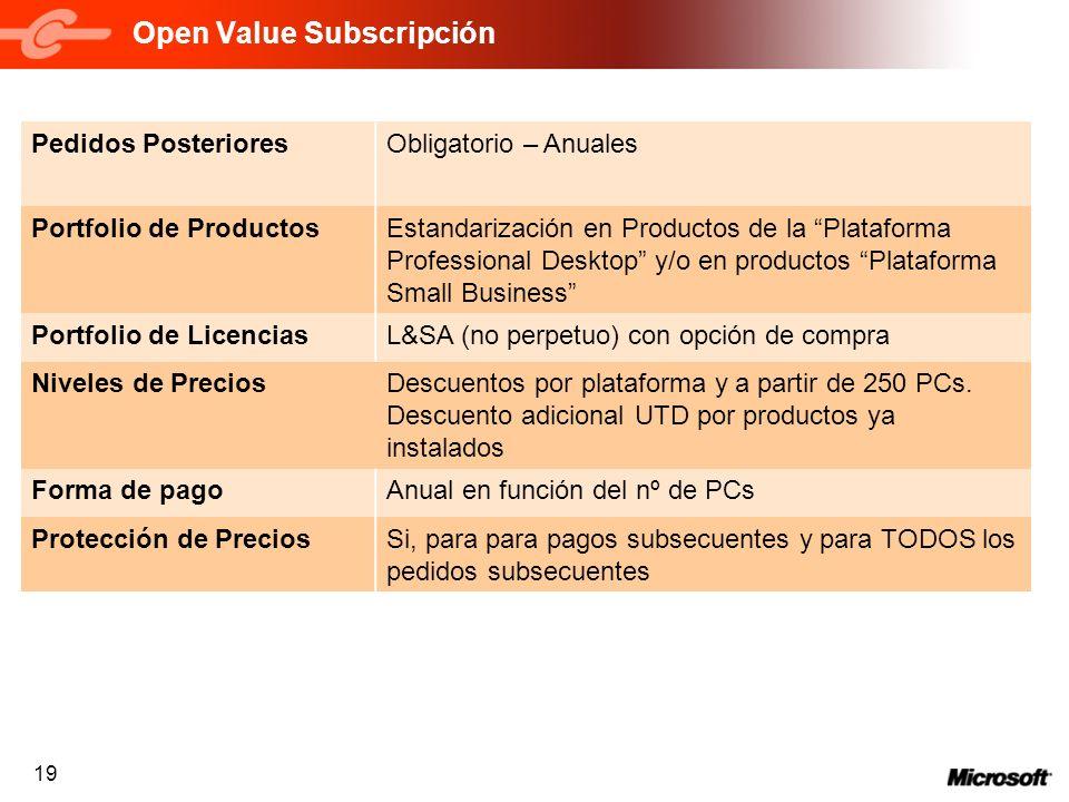 19 Open Value Subscripción Pedidos PosterioresObligatorio – Anuales Portfolio de ProductosEstandarización en Productos de la Plataforma Professional D
