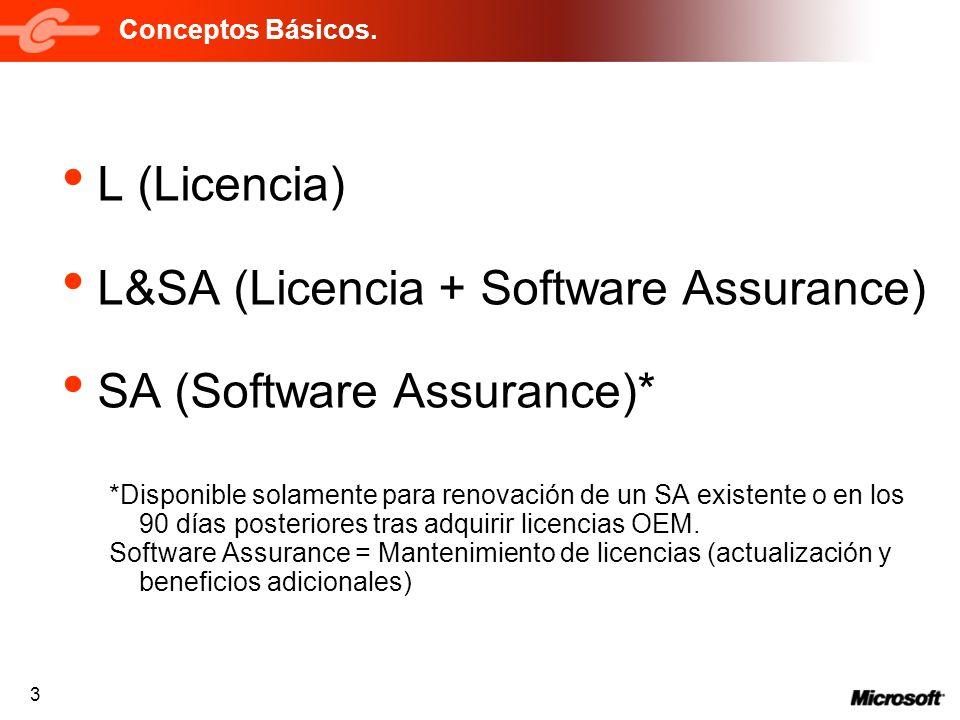 3 L (Licencia) L&SA (Licencia + Software Assurance) SA (Software Assurance)* *Disponible solamente para renovación de un SA existente o en los 90 días