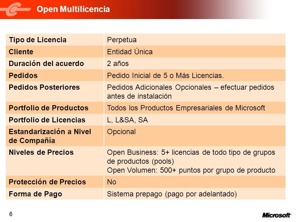 6 Open Multilicencia Tipo de LicenciaPerpetua ClienteEntidad Única Duración del acuerdo2 años PedidosPedido Inicial de 5 o Más Licencias. Pedidos Post