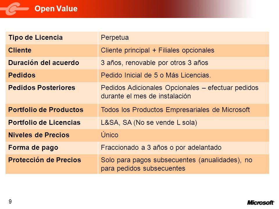 9 Open Value Tipo de LicenciaPerpetua ClienteCliente principal + Filiales opcionales Duración del acuerdo3 años, renovable por otros 3 años PedidosPed