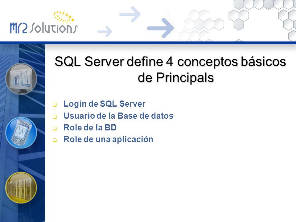 Login de SQL Server Un login es la habilidad de utilizar una instancia del Servidor SQL Esta asociado con un usuario de Windows o con un usuario de SQL Son autenticados contra SQL Server Por defecto tienen acceso a la base de datos default Algunos grupos de Windows tienen logins preestablecidos.