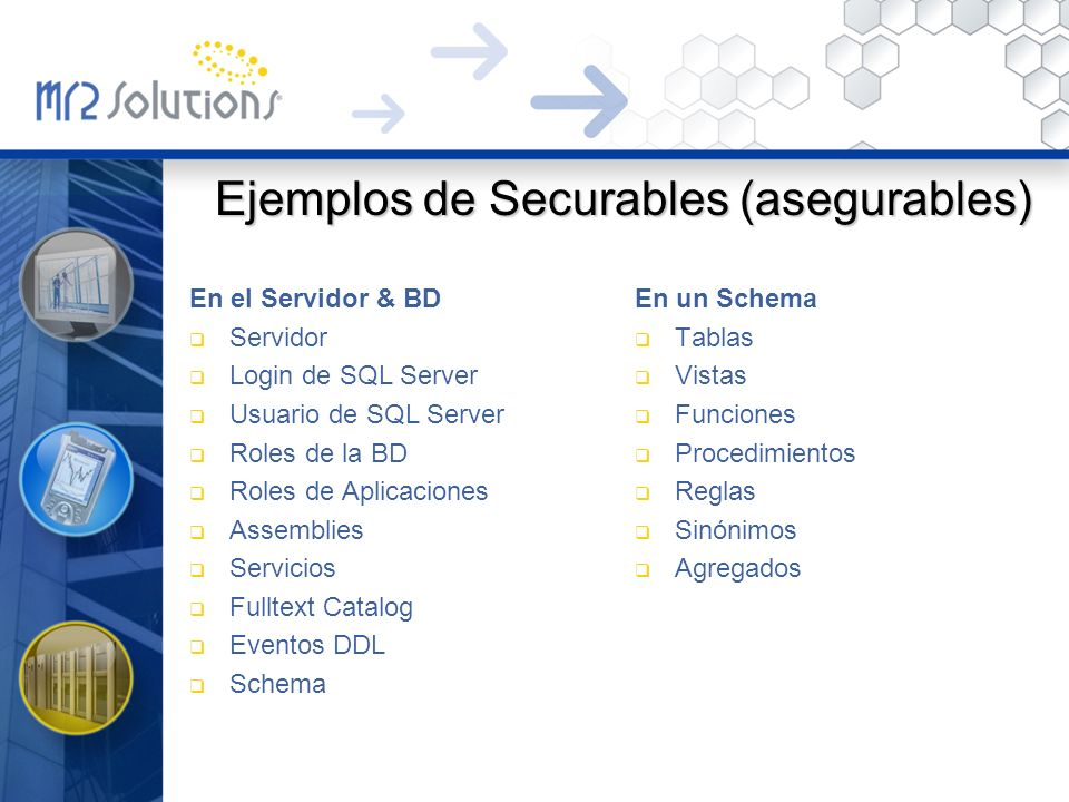 En el Servidor & BD Servidor Login de SQL Server Usuario de SQL Server Roles de la BD Roles de Aplicaciones Assemblies Servicios Fulltext Catalog Even