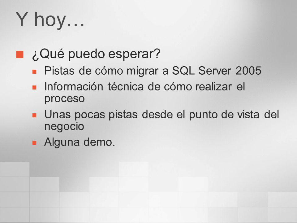 Y hoy… ¿Qué puedo esperar? Pistas de cómo migrar a SQL Server 2005 Información técnica de cómo realizar el proceso Unas pocas pistas desde el punto de