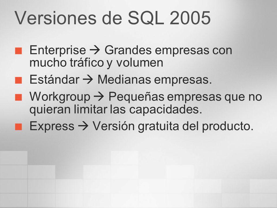 Versiones de SQL 2005 Enterprise Grandes empresas con mucho tráfico y volumen Estándar Medianas empresas. Workgroup Pequeñas empresas que no quieran l