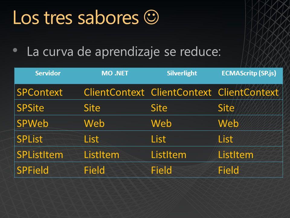 ServidorMO.NETSilverlightECMAScritp (SP.js) SPContextClientContext SPSiteSite SPWebWeb SPListList SPListItemListItem SPFieldField