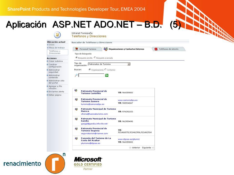Aplicación ASP.NET ADO.NET – B.D. (5)
