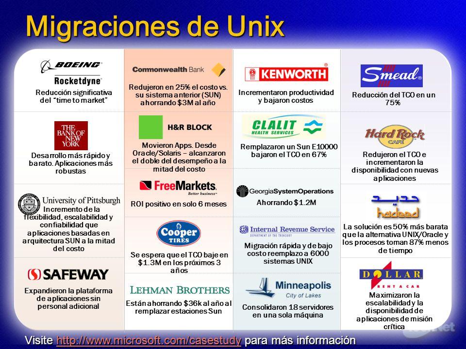 Migraciones de Unix Reducción significativa del time to market Maximizaron la escalabilidad y la disponibilidad de aplicaciones de misión crítica Movi
