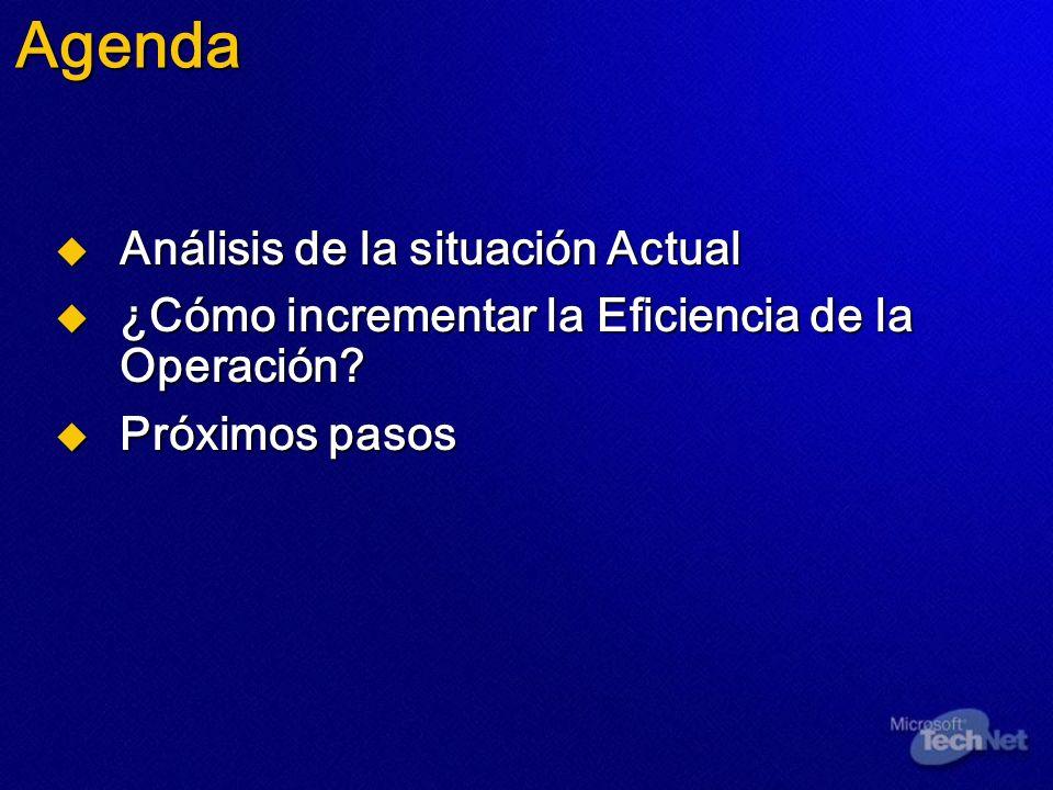 Agenda Análisis de la situación Actual Análisis de la situación Actual ¿Cómo incrementar la Eficiencia de la Operación? ¿Cómo incrementar la Eficienci