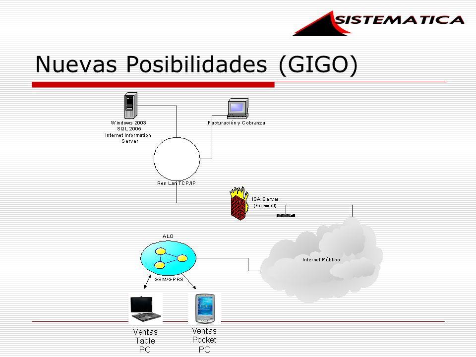 Nuevas Posibilidades (GIGO)