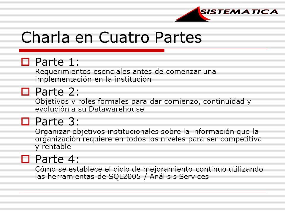 Charla en Cuatro Partes Parte 1: Requerimientos esenciales antes de comenzar una implementación en la institución Parte 2: Objetivos y roles formales