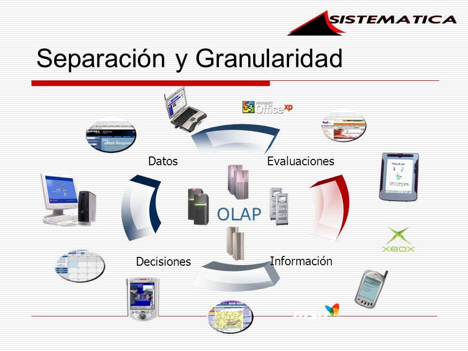 Evaluaciones InformaciónDecisiones Datos Separación y Granularidad OLAP Team
