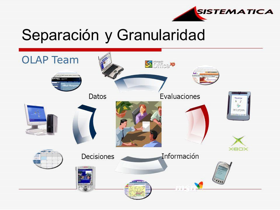 Al Bajo Nivel Al Alto Nivel Implementación Piramidal: Monitoreo y Adaptabilidad DW Administrator