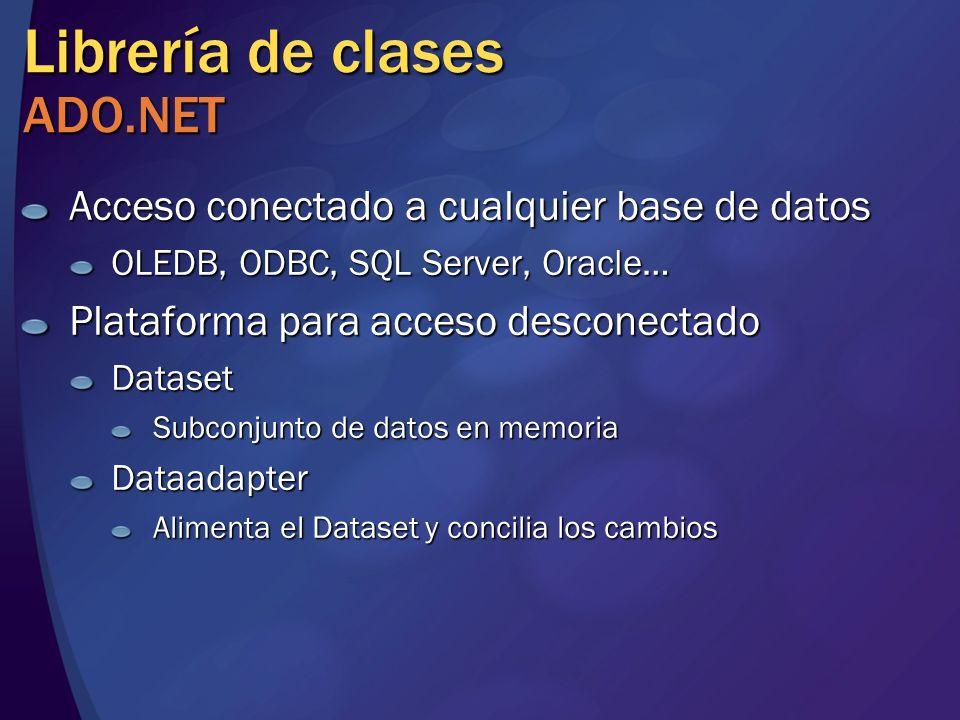 Librería de clases ADO.NET Acceso conectado a cualquier base de datos OLEDB, ODBC, SQL Server, Oracle… Plataforma para acceso desconectado Dataset Subconjunto de datos en memoria Dataadapter Alimenta el Dataset y concilia los cambios