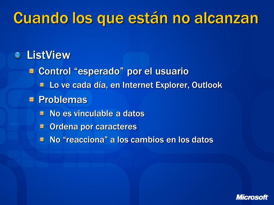 Cuando los que están no alcanzan ListView Control esperado por el usuario Lo ve cada día, en Internet Explorer, Outlook Problemas No es vinculable a d
