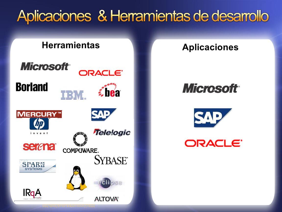 Herramientas Aplicaciones http://www.volere.co.uk/tools.htm