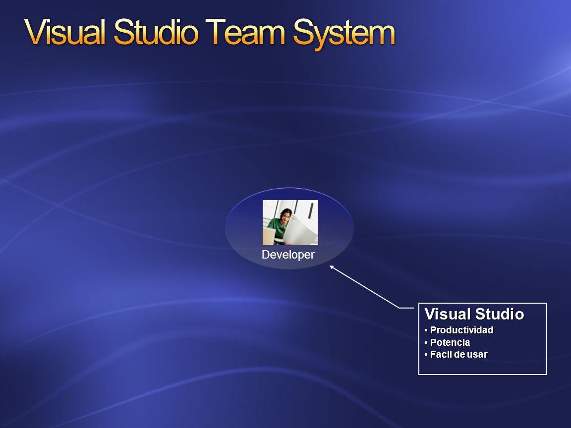 Architect Project Manager Tester Designer Visual Studio Team System Trabajo en equipoTrabajo en equipo Resultados de Negocio deITResultados de Negocio deIT Productividad en Equipo y colaboracionProductividad en Equipo y colaboracion Calidad IntegradaCalidad Integrada Developer