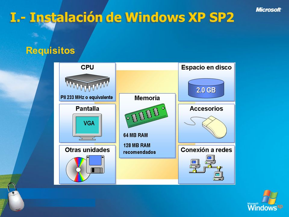 I.- Instalación de Windows XP SP2 Requisitos
