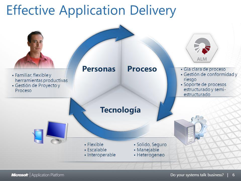 Do your systems talk business.  7 Areas de Solución TI ¿Qué aspecto tiene hoy TI.