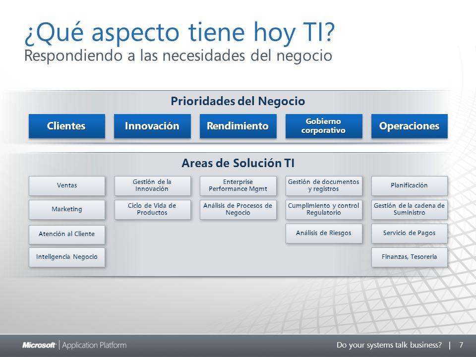 Do your systems talk business. | 7 Areas de Solución TI ¿Qué aspecto tiene hoy TI.