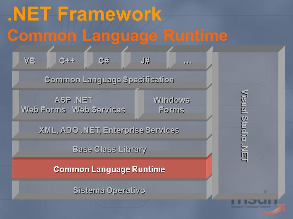 .NET Framework Common Language Runtime Sistema Operativo Common Language Runtime Base Class Library XML, ADO.NET, Enterprise Services ASP.NET Web Form