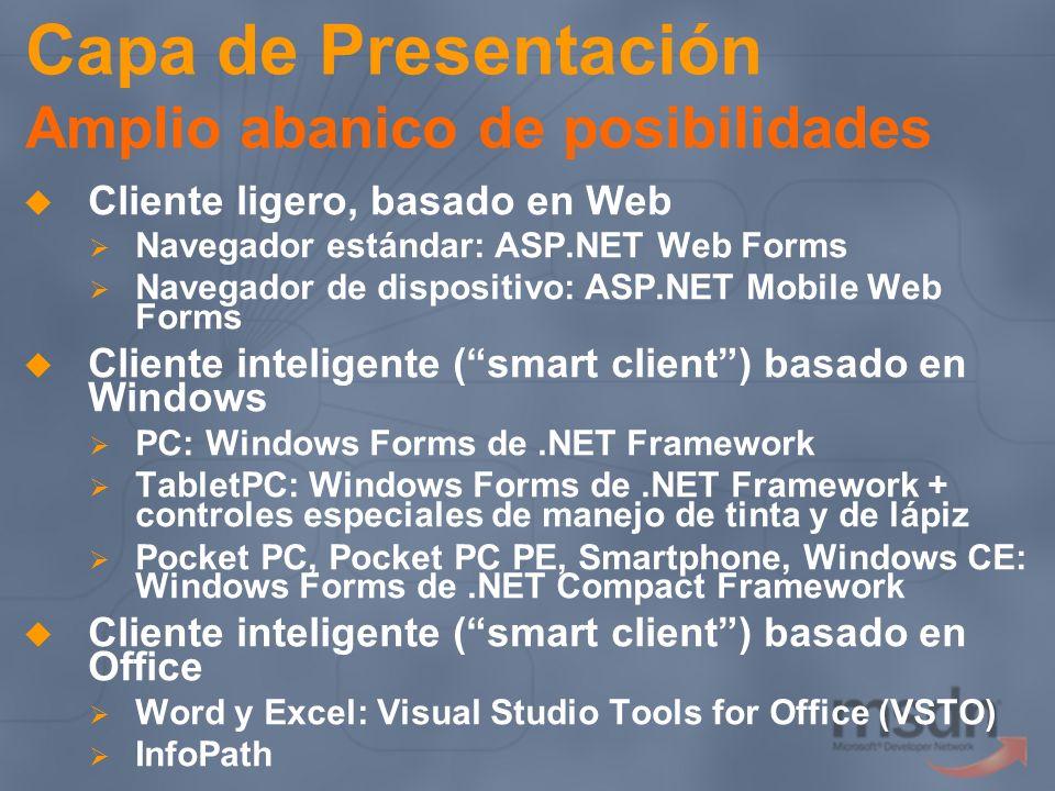 Capa de Presentación Amplio abanico de posibilidades Cliente ligero, basado en Web Navegador estándar: ASP.NET Web Forms Navegador de dispositivo: ASP