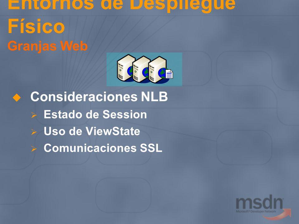 Consideraciones NLB Estado de Session Uso de ViewState Comunicaciones SSL Entornos de Despliegue Físico Granjas Web