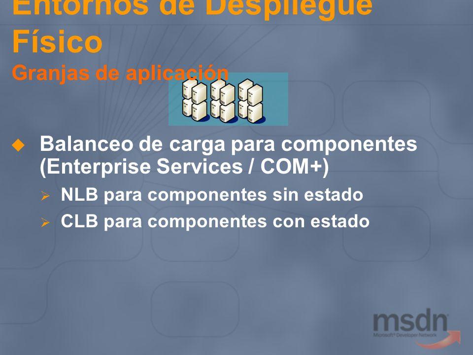 Balanceo de carga para componentes (Enterprise Services / COM+) NLB para componentes sin estado CLB para componentes con estado Entornos de Despliegue