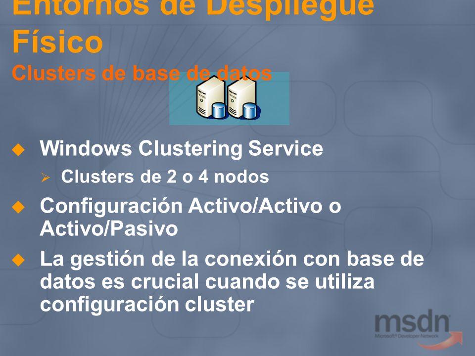 Windows Clustering Service Clusters de 2 o 4 nodos Configuración Activo/Activo o Activo/Pasivo La gestión de la conexión con base de datos es crucial