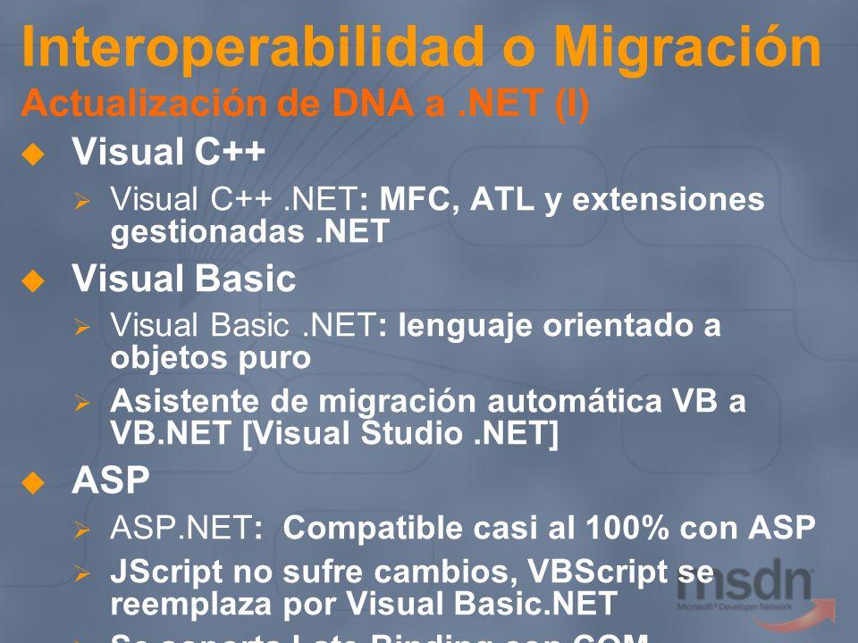 Interoperabilidad o Migración Actualización de DNA a.NET (I) Visual C++ Visual C++.NET: MFC, ATL y extensiones gestionadas.NET Visual Basic Visual Bas