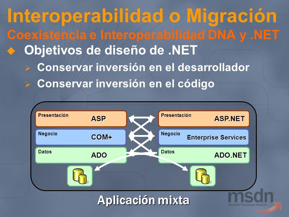 Interoperabilidad o Migración Coexistencia e Interoperabilidad DNA y.NET Objetivos de diseño de.NET Conservar inversión en el desarrollador Conservar