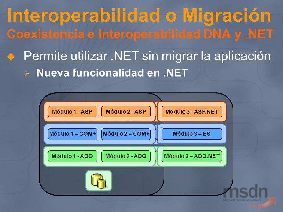Interoperabilidad o Migración Coexistencia e Interoperabilidad DNA y.NET Permite utilizar.NET sin migrar la aplicación Nueva funcionalidad en.NET Módu