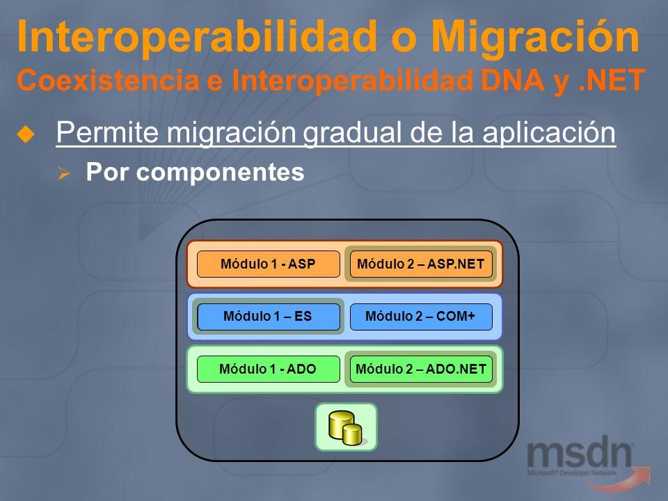 Interoperabilidad o Migración Coexistencia e Interoperabilidad DNA y.NET Permite migración gradual de la aplicación Por componentes Módulo 1 - ADOMódu
