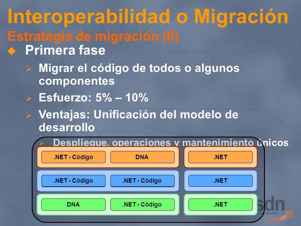 Interoperabilidad o Migración Estrategia de migración (II) Primera fase Migrar el código de todos o algunos componentes Esfuerzo: 5% – 10% Ventajas: U