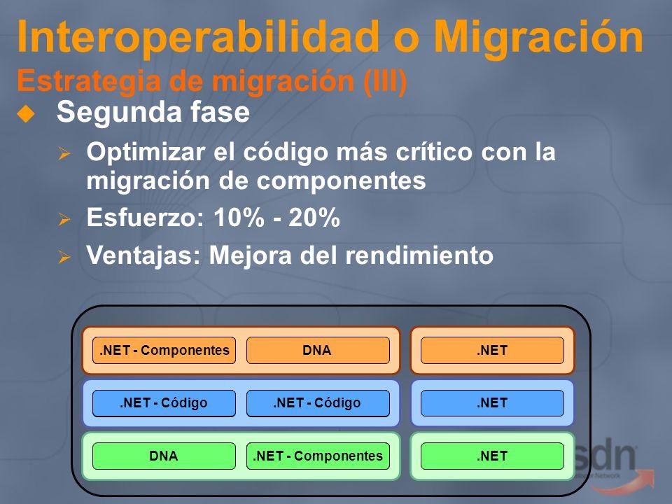 Interoperabilidad o Migración Estrategia de migración (III) Segunda fase Optimizar el código más crítico con la migración de componentes Esfuerzo: 10%