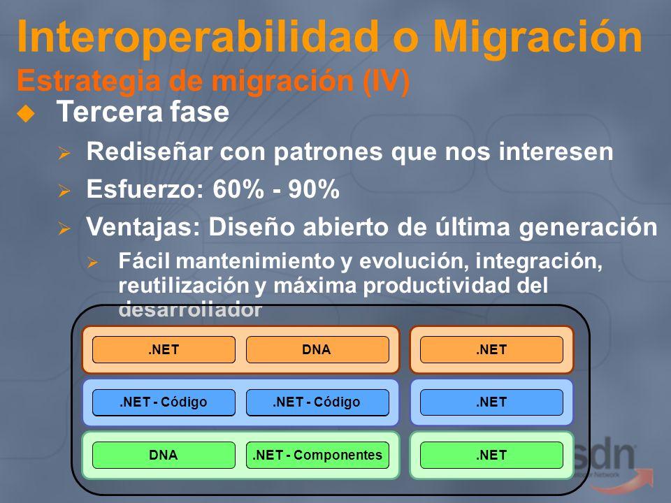 Interoperabilidad o Migración Estrategia de migración (IV) Tercera fase Rediseñar con patrones que nos interesen Esfuerzo: 60% - 90% Ventajas: Diseño