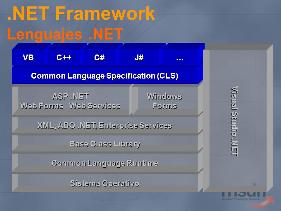 .NET Framework Lenguajes.NET Sistema Operativo Common Language Runtime Base Class Library XML, ADO.NET, Enterprise Services ASP.NET Web Forms Web Serv