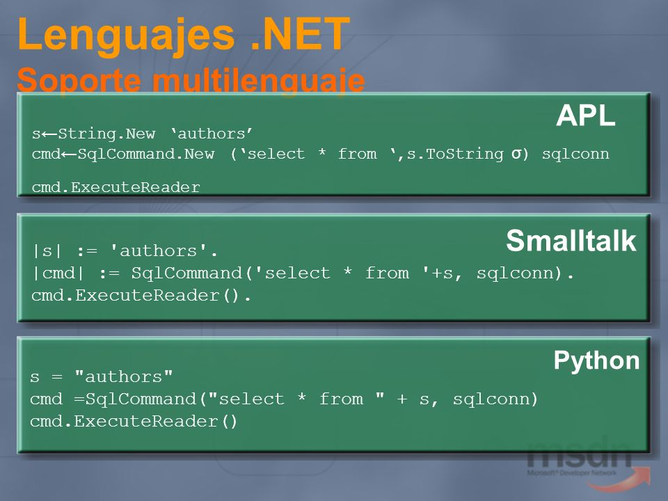 Lenguajes.NET Soporte multilenguaje Smalltalk APL s String.New authors cmd SqlCommand.New (select * from,s.ToString σ ) sqlconn cmd.ExecuteReader |s|