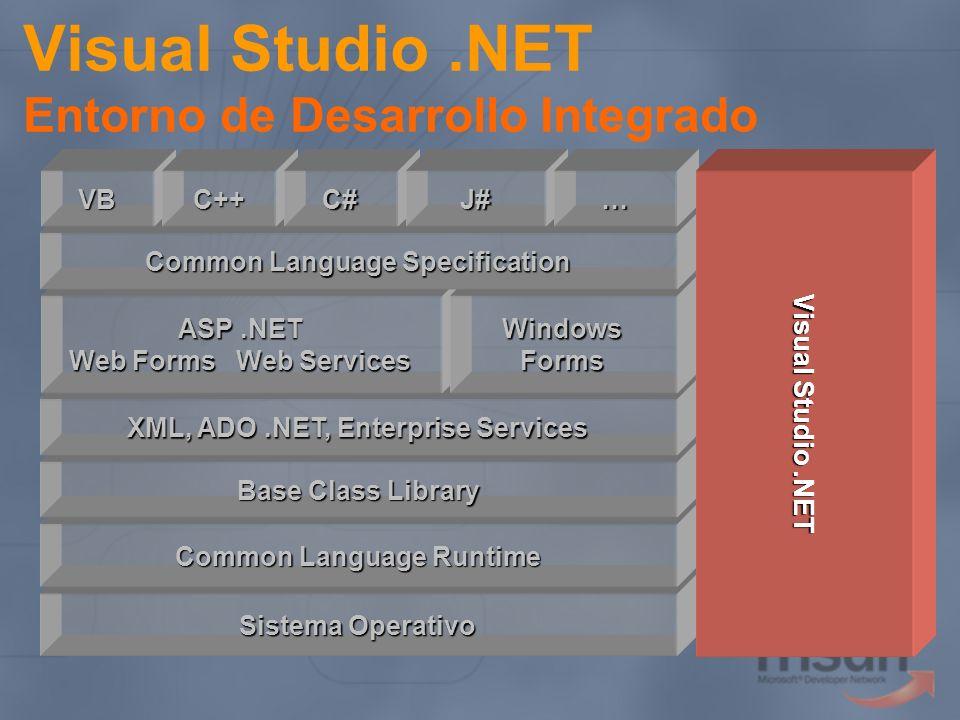 Visual Studio.NET Entorno de Desarrollo Integrado Sistema Operativo Common Language Runtime Base Class Library XML, ADO.NET, Enterprise Services ASP.N