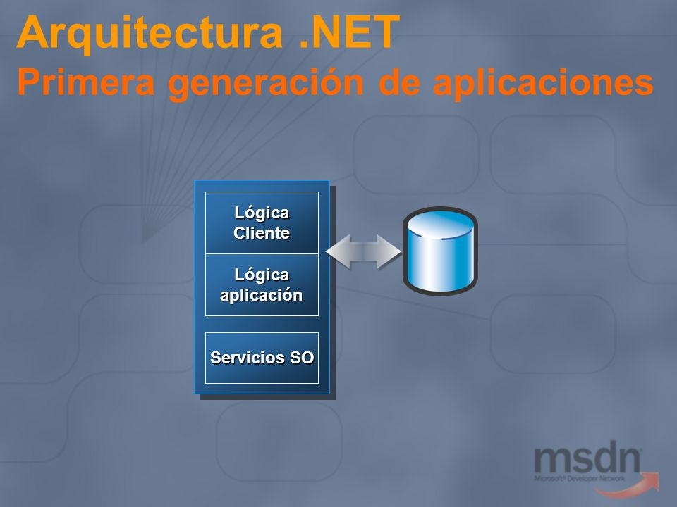 Patterns & Practices Guías publicadas Arquitecturas de Referencia Reference Architectures) Componentes de Aplicación (Application Blocks) Prácticas de Ciclo de Vida (Lifecycle Practices) Application Architecture for.NET Microsoft Systems Architecture Enterprise Data Center Internet Data Center.NET and J2EE Interoperability WSI Base Profile and Security.NET Line of Business Application UNIX Migration … Exception Management App Block Logging App Block Configuration App Block Data Access App Block Updater App Block User Process Interface App Block Designing Data Tier Components and Passing Data Through Tiers Building Secure ASP.NET Applications Authoring ASP.NET Applications … Team Development with Visual Studio.NET & Visual SourceSafe Debugging Microsoft.NET Applications Deploying.NET Applications Operating.NET-Based Applications Operations Guides (…) Security Operations Guides (…) Backup and Restore for MSA Operations … Patrones (Patterns) Enterprise Solution Patterns using Microsoft.NET Data Patterns Integration Patterns …