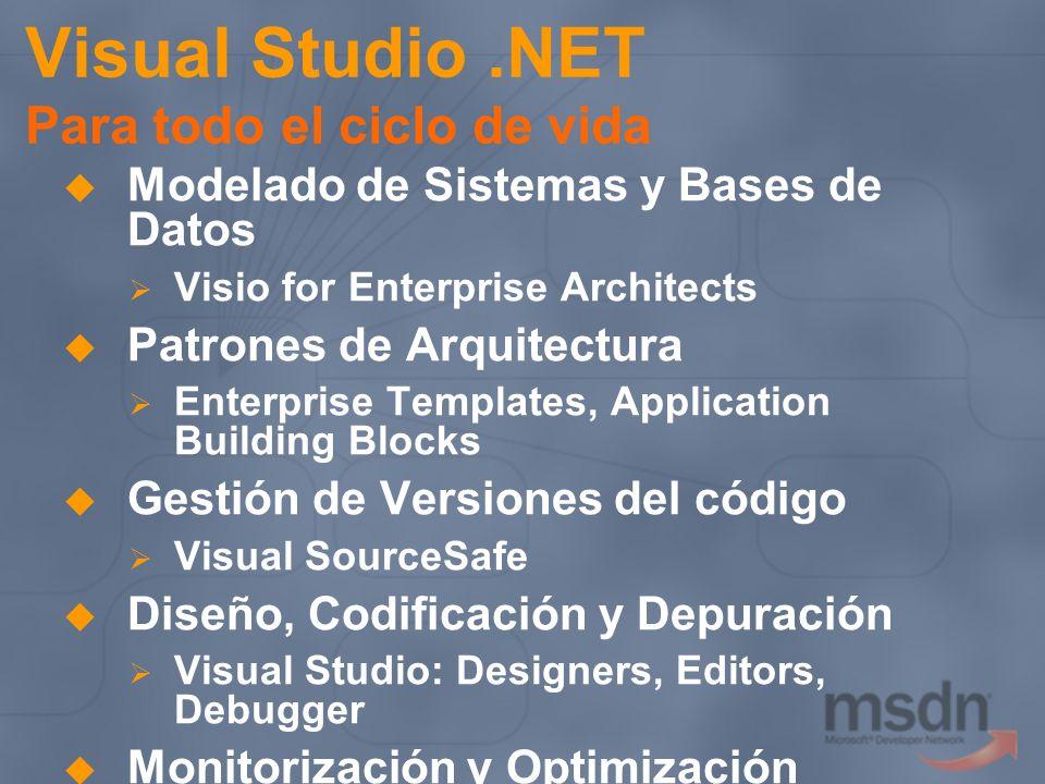 Visual Studio.NET Para todo el ciclo de vida Modelado de Sistemas y Bases de Datos Visio for Enterprise Architects Patrones de Arquitectura Enterprise