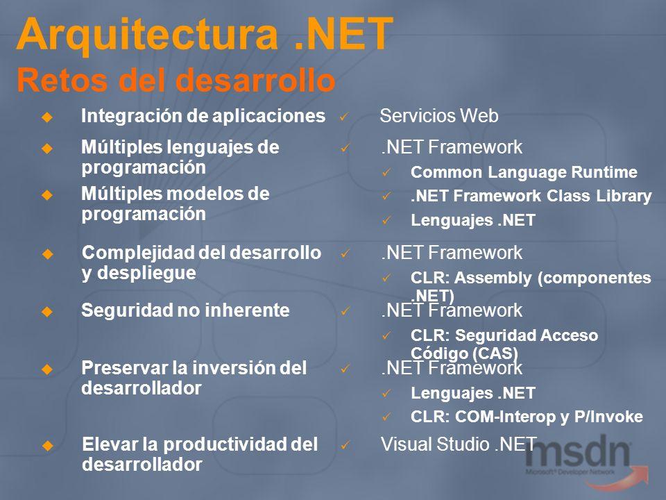 Arquitectura.NET Retos del desarrollo Integración de aplicaciones Servicios Web Múltiples lenguajes de programación Múltiples modelos de programación