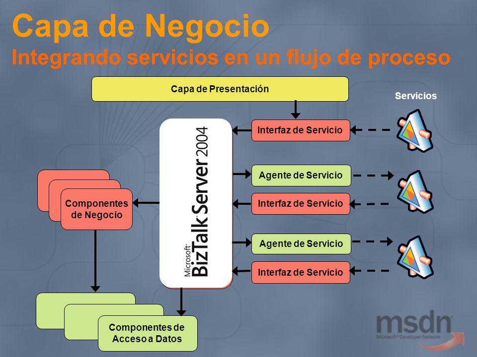 Capa de Negocio Integrando servicios en un flujo de proceso Interfaz de Servicio Capa de Presentación Agente de Servicio Componentes de Acceso a Datos