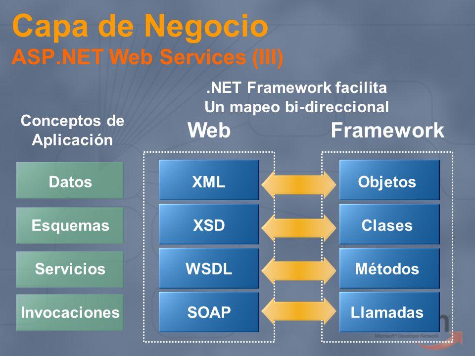 Capa de Negocio ASP.NET Web Services (III) Datos Esquemas Servicios Invocaciones Framework Objetos Clases Métodos Llamadas Web XML XSD WSDL SOAP Conce